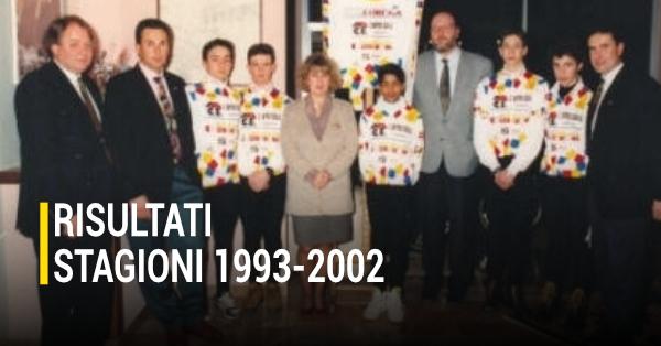 1993 - 2002 | Primi 10 anni Attività | Gragnano SC