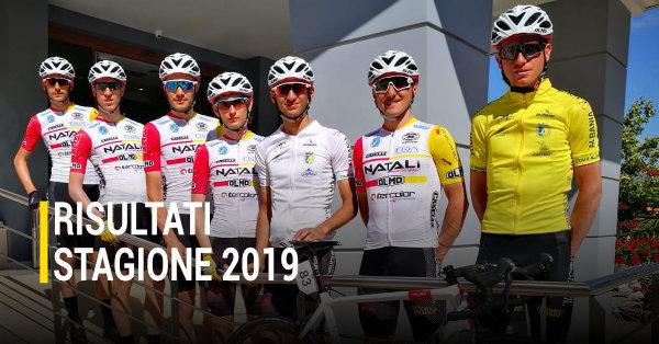 Fiorelli Tour Albania 2019 - Gragnano SC