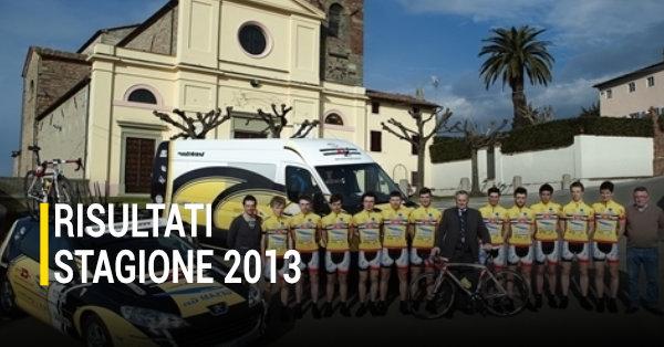 Risultati Stagione 2013 Gragnano SC