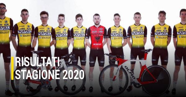 Report Risultati Stagione 2020 - Gragnano SC