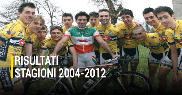 Risultati Stagione 2004-2012 | Gragnano SC